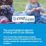 Psychological aspects folder English